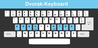 Keyboard tutoria...Keyboarding Games Online