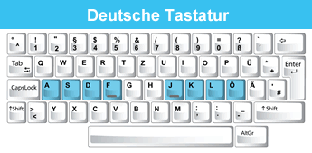 Tastatur Tippen Lernen
